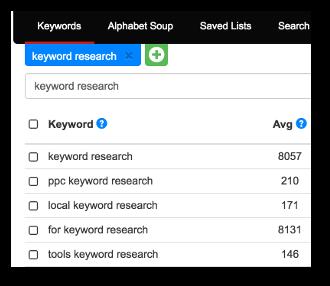 Keyword Research Tool Screen Shot
