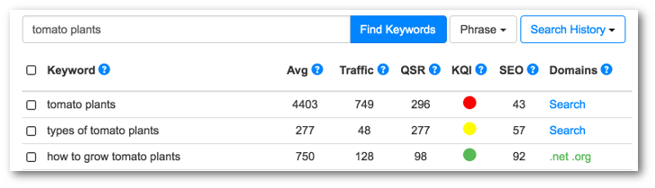 Keyword Results example in Jaaxy